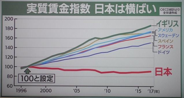 瀕死の日本を救うために、私たちにできること。〜東京都知事選のこと〜_d0315734_16441026.jpg