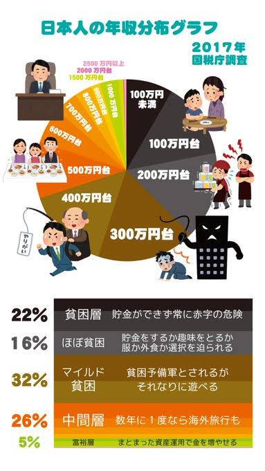 瀕死の日本を救うために、私たちにできること。〜東京都知事選のこと〜_d0315734_16442128.jpg