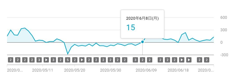 ■7月19日(日)/広島/8月から世界が変わります~弥勒のみこちゃん・出版記念セミナー_b0002156_125435.jpg