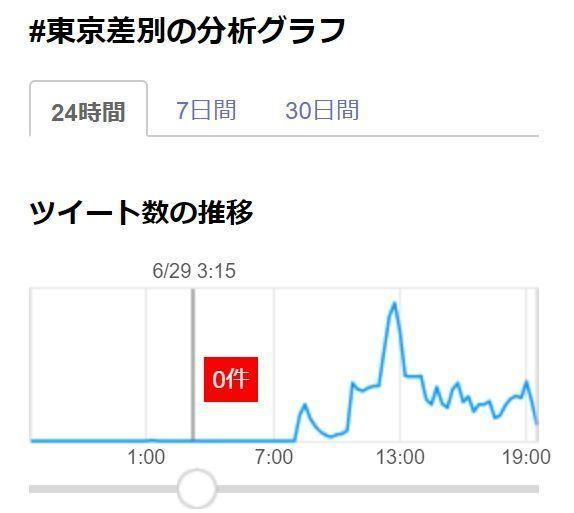 韓国の反日感情悪化は日本のマスゴミのせいでしょ_d0044584_10054514.jpg