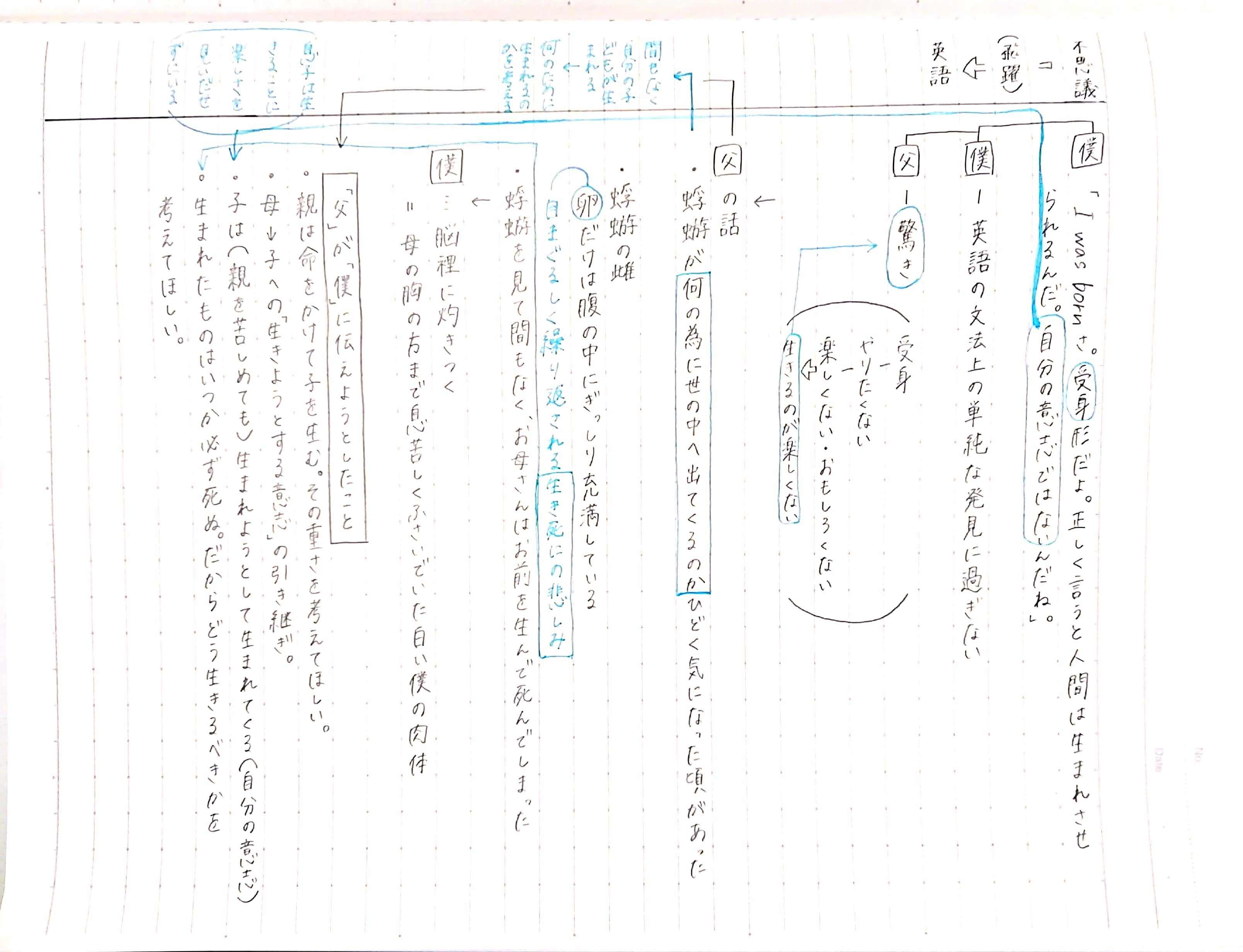 「I was born」生徒ノート_f0052907_23095154.jpg