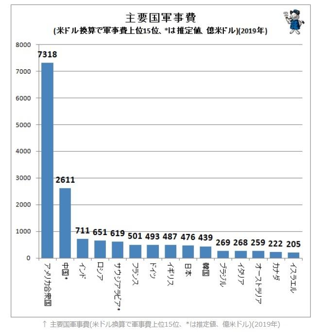 戦略なき国防ー東京新聞社会部『兵器を買わされる日本』より(4)_e0337777_10043198.jpg