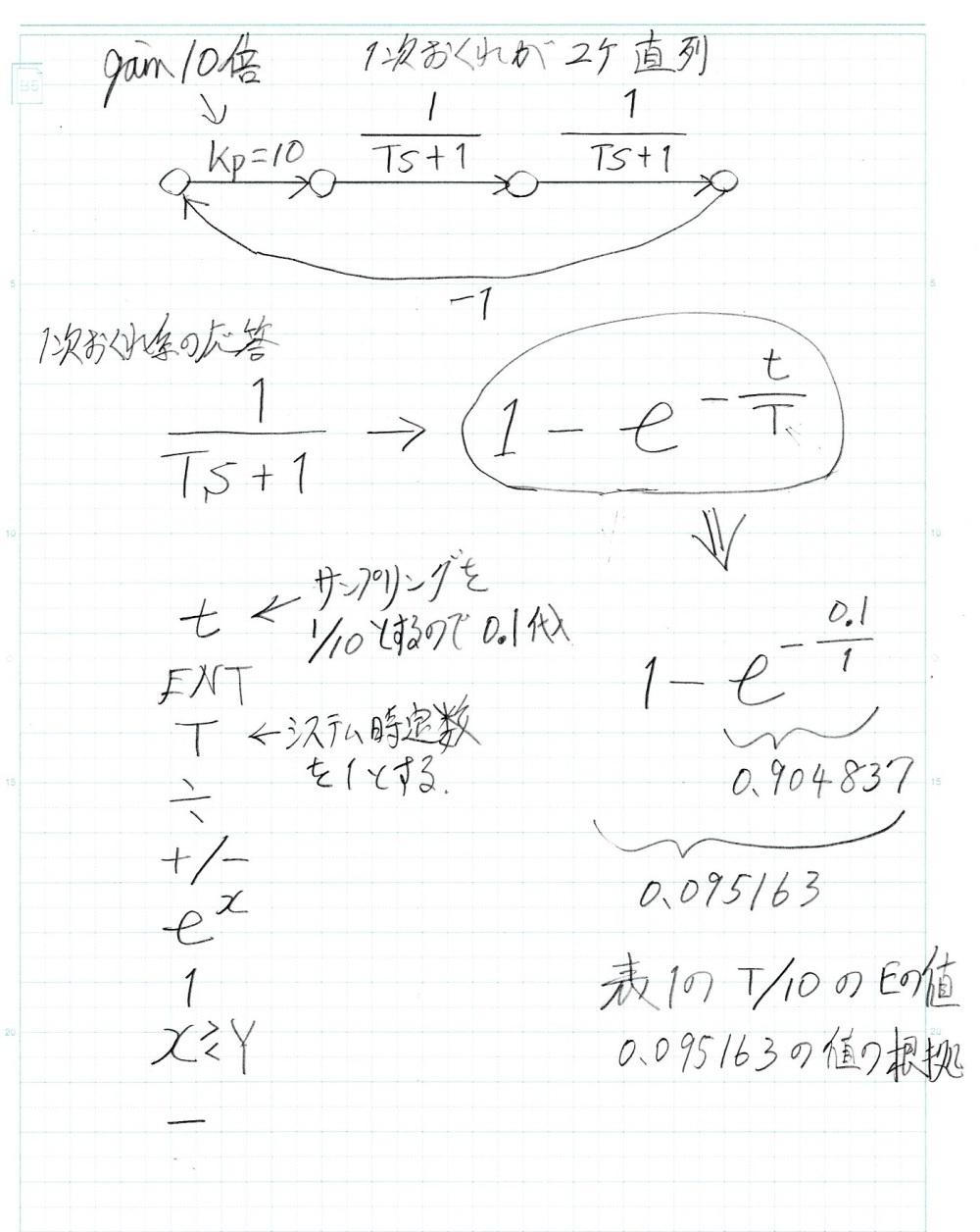 数値実験のおもしろさ(50年前の問題ですが)_c0335218_11113144.jpg