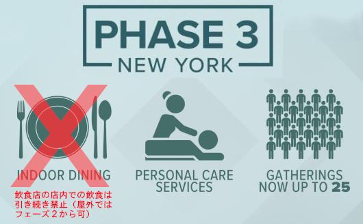 今週からニューヨーク市はフェーズ3、でも店内飲食は引き続き禁止_b0007805_03484082.jpg
