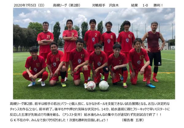 Bクラス高槻リーグ報告_e0167810_20554977.png
