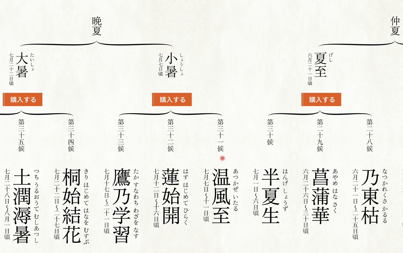 シモツケが咲き始める「小暑・温風至」_c0025115_22355806.jpg