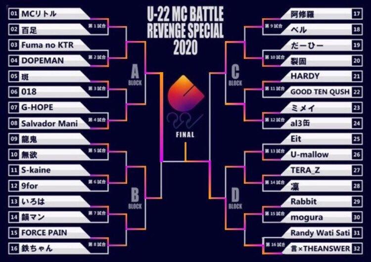 U-22 MCBATTLE REVENGE SPECIAL 2020 優勝は..._e0246863_02072183.jpg