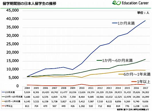 秋からオンライン授業だけの外国人留学生は、米国を去らないといけない?_b0007805_02310717.jpg