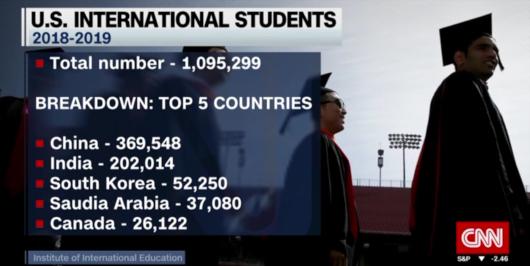 秋からオンライン授業だけの外国人留学生は、米国を去らないといけない?_b0007805_03302957.jpg