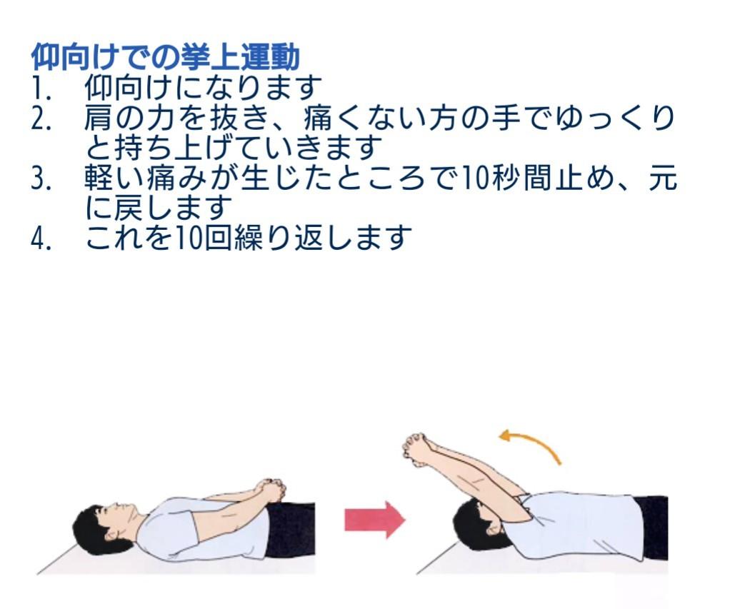 五十肩/腱板損傷|整形外科の主たる疾患_b0329026_19401173.jpg