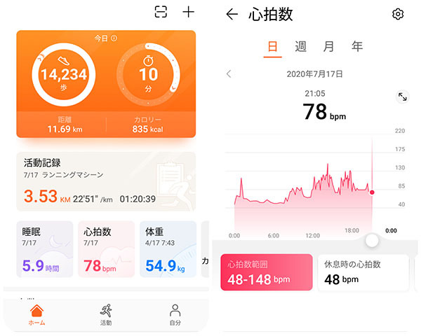 4時間のスポーツで1万4千歩の活動でした_e0022047_23124564.jpg