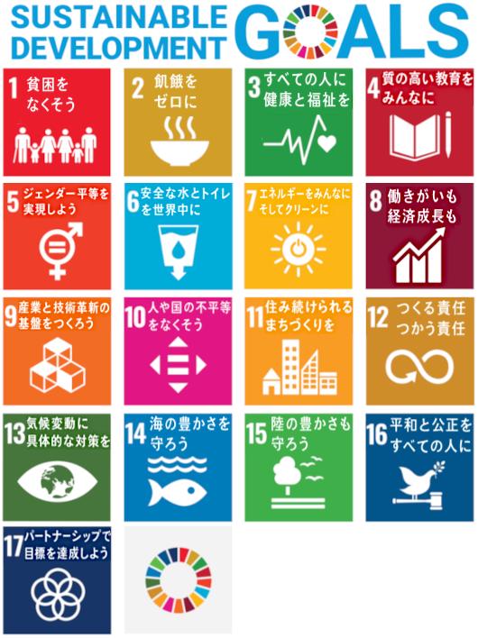皆さん、SDGs(エスディージーズ)って何かご存知ですか?_b0007805_20542447.jpg