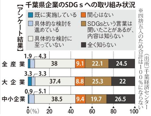 皆さん、SDGs(エスディージーズ)って何かご存知ですか?_b0007805_22050498.jpg