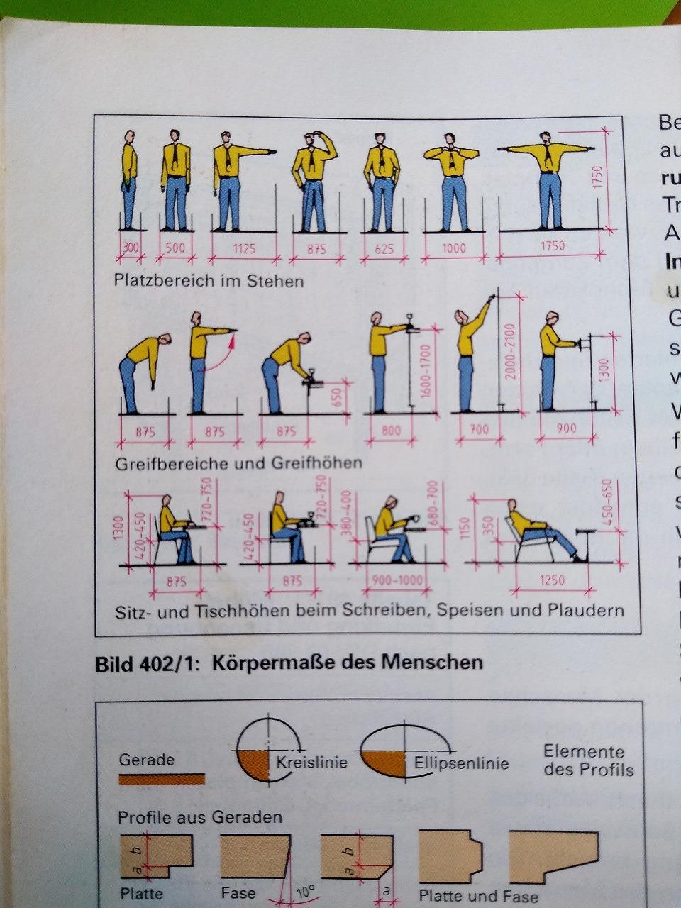 TischlerのAusbildung教本_a0355629_12503580.jpg