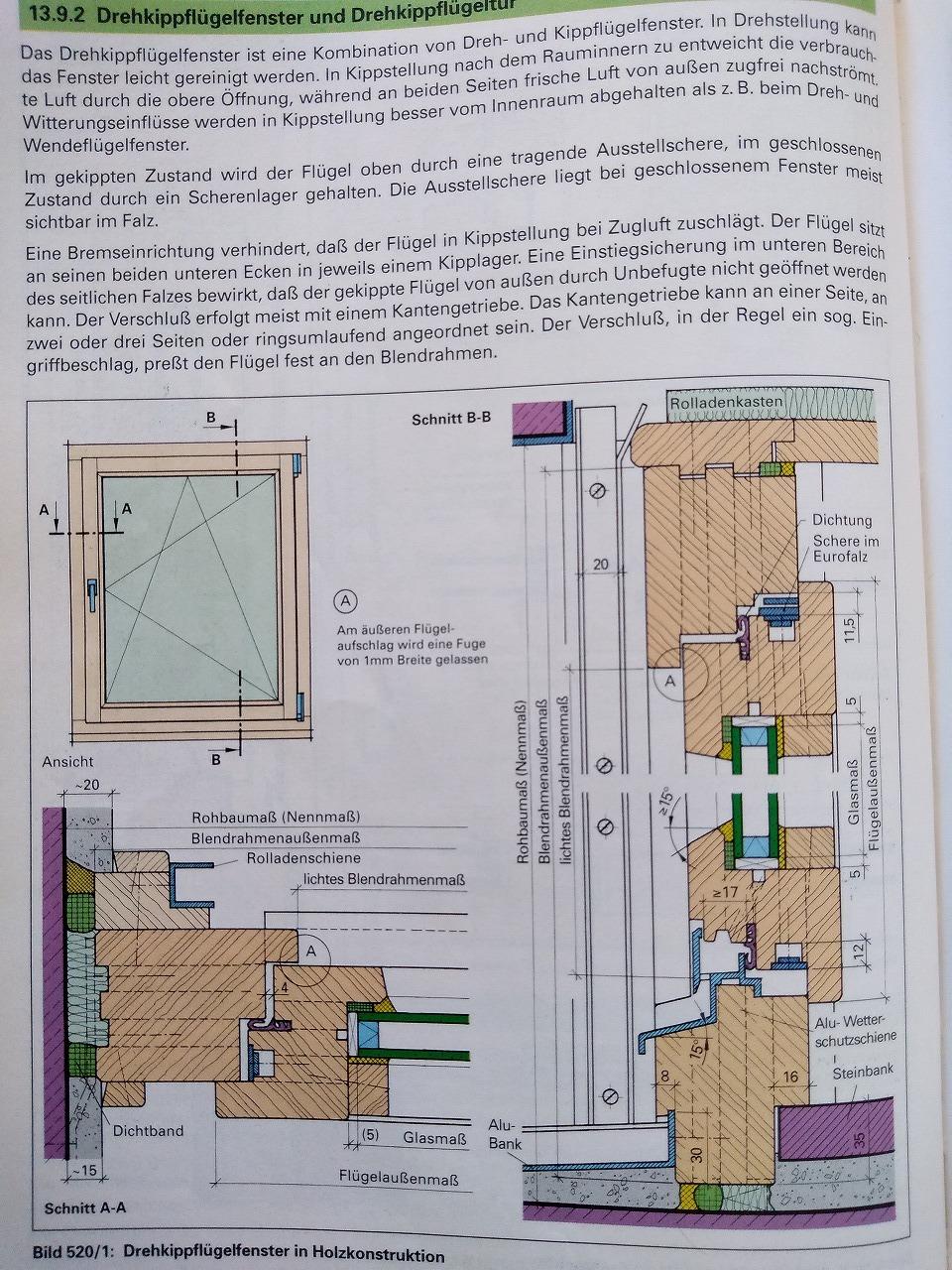 TischlerのAusbildung教本_a0355629_13132802.jpg