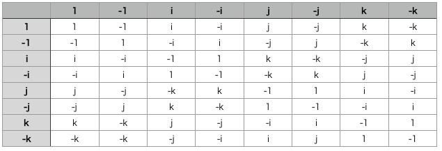 数体系の基底は群になるか? 2_d0164691_15371336.png