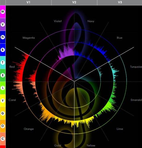 「声紋分析」というツールがあったことを忘れていました。やりたい人募集しまーす♪_d0169072_23515587.jpg