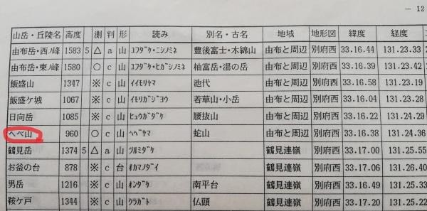由布岳のへべ山  2020.07.25(土)_a0166196_16572600.jpg
