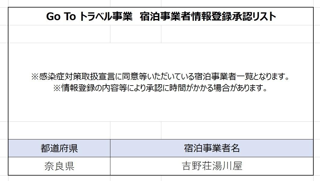 GOTO トラベルキャンペーン、各種OTAサイトでクーポンとして発行が始まりました!_e0154524_11112578.jpg