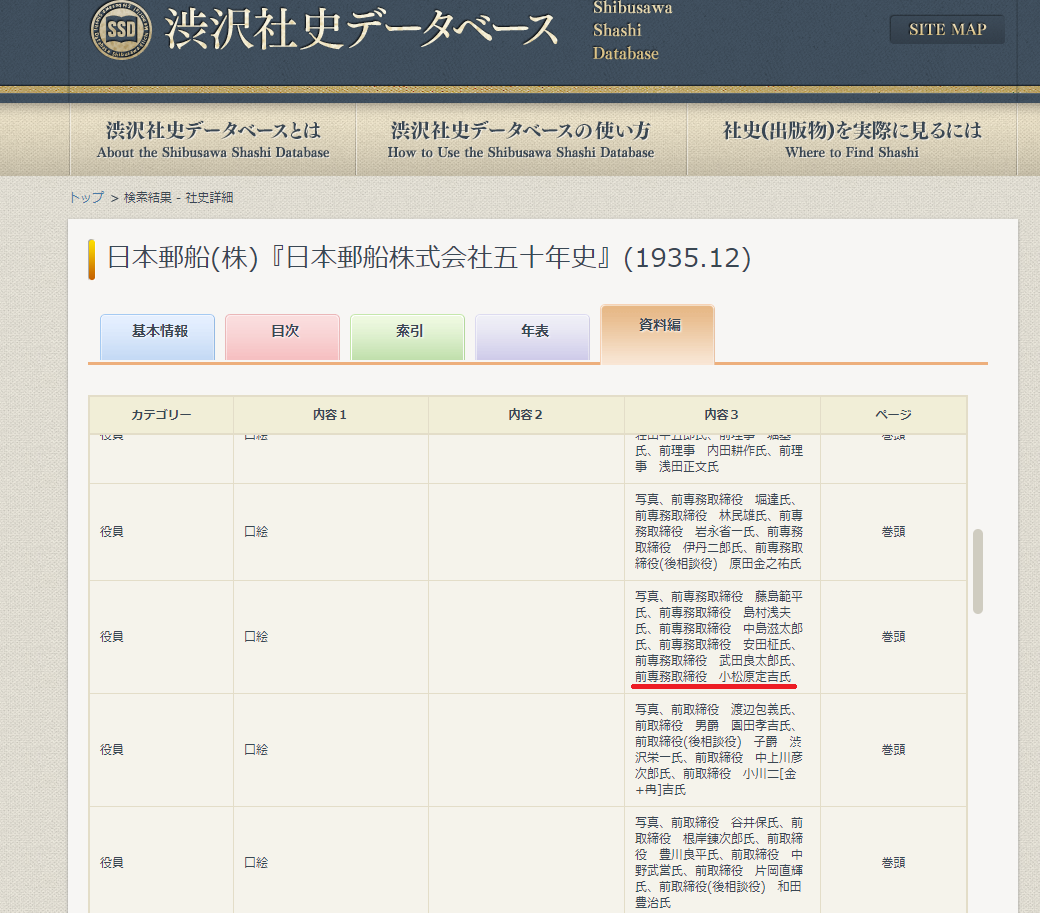 リキペディアと同期とご先祖様_f0186726_01281566.png
