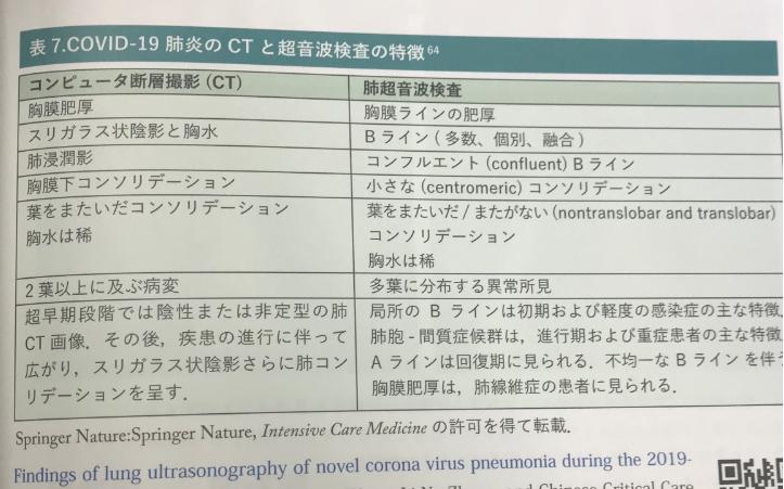 本の紹介:救急医療のための新型コロナウイルス感染症COVID-19診療ガイド_e0156318_12333985.png