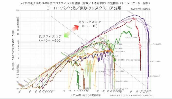 実録!すでに日本人はコロナ集団免疫を持っている証拠とは! #131_b0225081_1542965.jpg