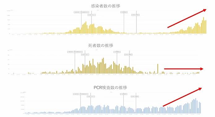 実録!すでに日本人はコロナ集団免疫を持っている証拠とは! #131_b0225081_158405.jpg