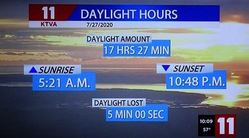アプリコット ジャム&タルト US Time Zone_d0356844_04432735.jpg
