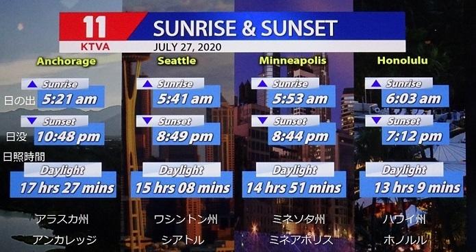 アプリコット ジャム&タルト US Time Zone_d0356844_04433538.jpg