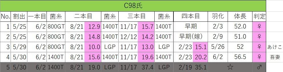 2019年組管理表_d0048194_20122708.jpg
