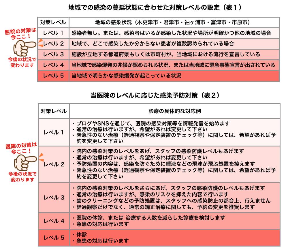 感染対策を行いながら診療しております(^_^) ・・・8月4日(火)更新_e0025661_08302912.png