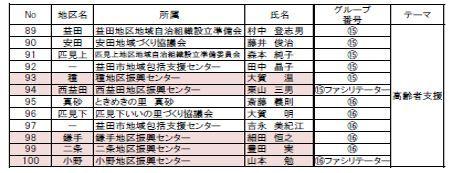 益田市長選の総括_e0128391_11534118.jpg