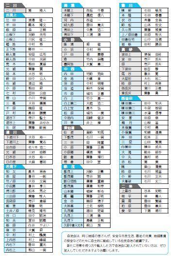 益田市長選の総括_e0128391_12074229.jpg