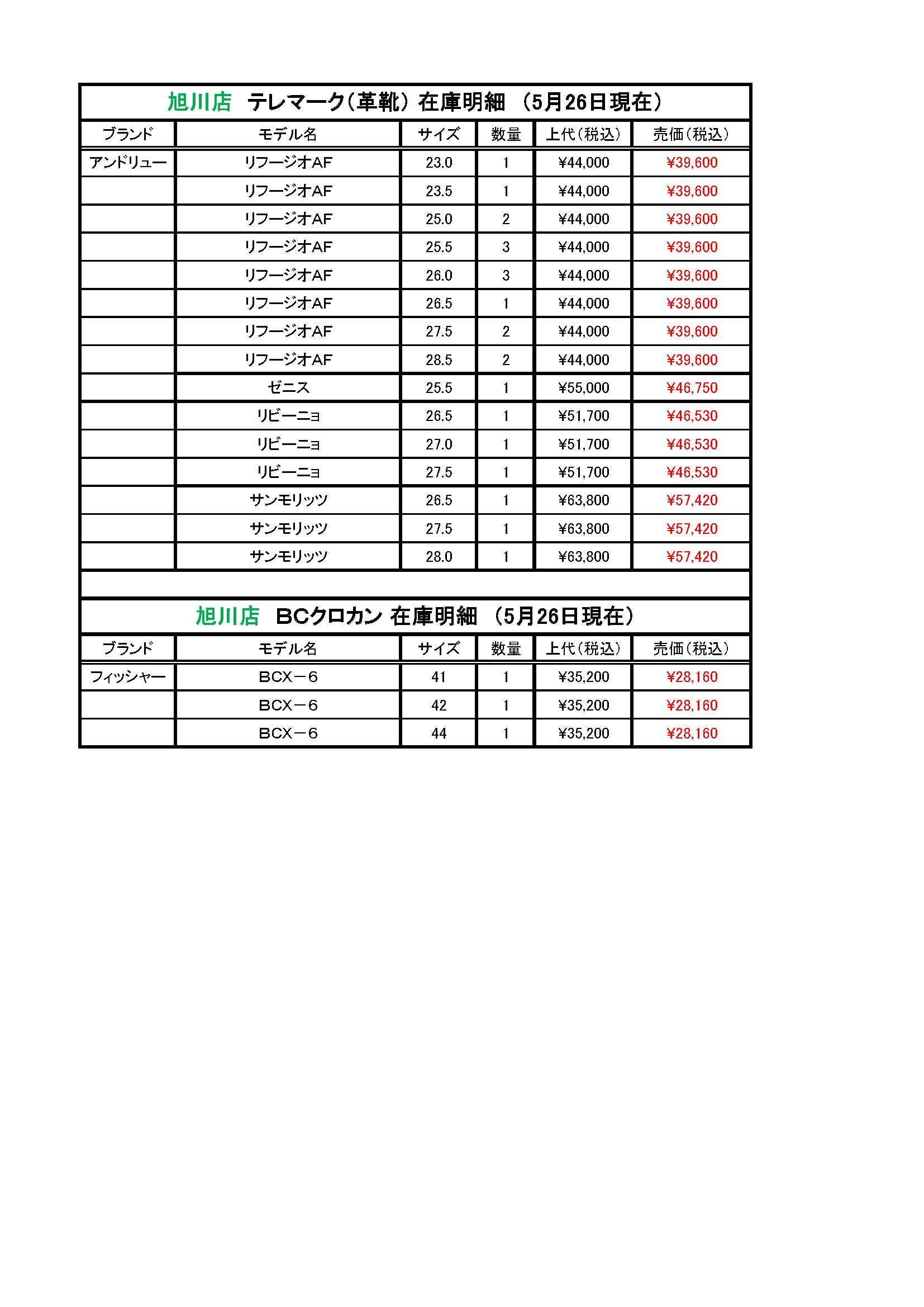 秀岳荘各店舗のスキー関係在庫状況です。_b0209862_16191874.jpg