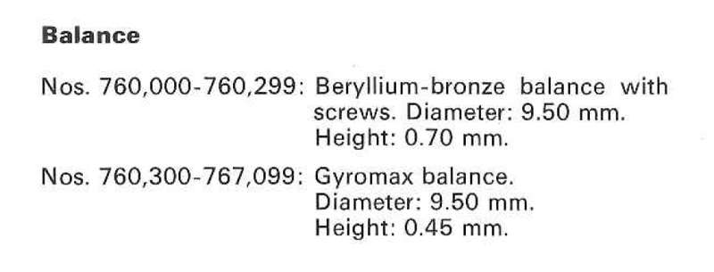 How many movements beared beryllium-bronze balance for cal.12-600AT_c0128818_00515778.jpg