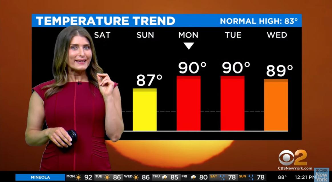 """今週、アメリカでも猛暑、""""Heat Advisory""""(ヒート・アドバイザリー)って何?_b0007805_05530849.jpg"""