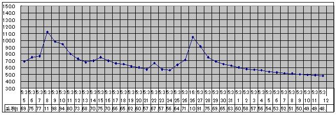2020/8/12     水位観測  (槻の木橋より)_b0111189_05433524.png