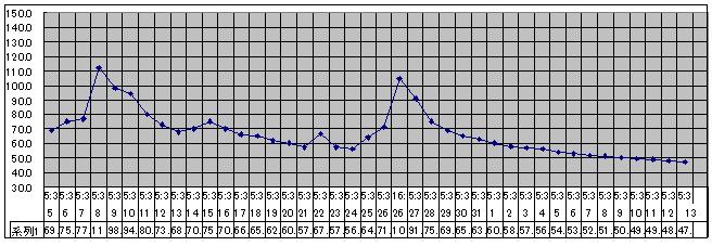 2020/8/13     水位観測  (槻の木橋より)_b0111189_05430389.png