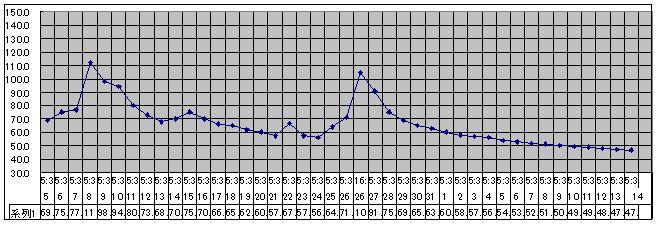 2020/8/14     水位観測  (槻の木橋より)_b0111189_05400165.png