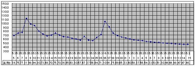 2020/8/15     水位観測  (槻の木橋より)_b0111189_05473473.png