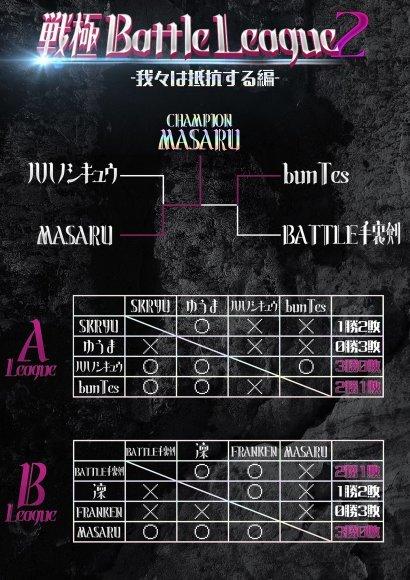 2020年8月15日戦極Battle League 2優勝は..._e0246863_05341208.jpg