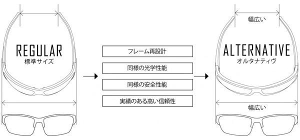 日本人向け新シリーズWile X(ワイリーエックス)防弾サングラスALTERNATIVE(オルタナティヴ)シリーズ発売開始!_c0003493_15300450.jpg