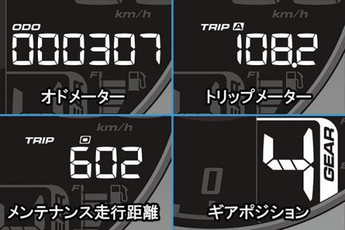 武川製 CT125用スーパーマルチDNメーター 売れてます^^_f0061705_11432062.jpg