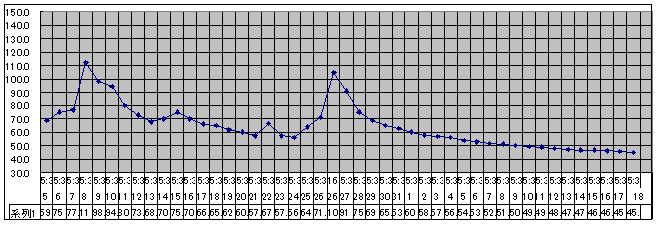 2020/8/18     水位観測  (槻の木橋より)_b0111189_05352735.png