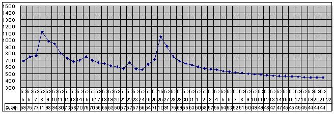 2020/8/21     水位観測  (槻の木橋より)_b0111189_05343679.png