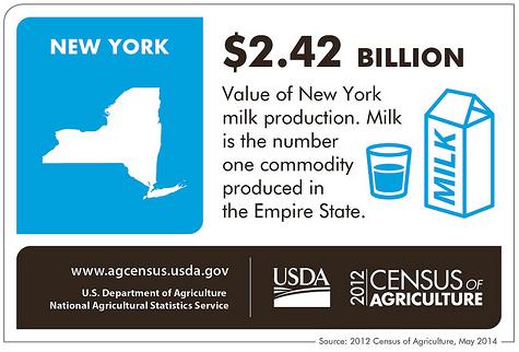 NY州史上初、牛乳・乳製品関連起業家向けコンペ、『ミルクランチ』(MilkLaunch)発表_b0007805_21165840.jpg