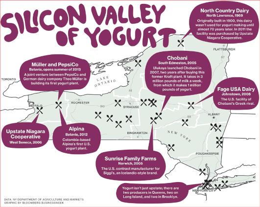NY州史上初、牛乳・乳製品関連起業家向けコンペ、『ミルクランチ』(MilkLaunch)発表_b0007805_22193615.jpg