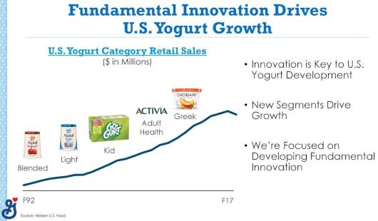 NY州史上初、牛乳・乳製品関連起業家向けコンペ、『ミルクランチ』(MilkLaunch)発表_b0007805_23012597.jpg