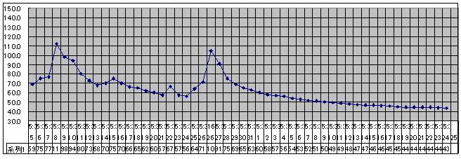 2020/8/24     水位観測  (槻の木橋より)_b0111189_05554252.png