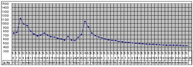 2020/8/25     水位観測  (槻の木橋より)_b0111189_05352684.png